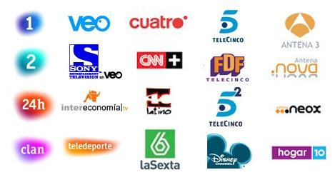 Frequencias De Emissores E Canais Tdt Em Espanha E Portugal