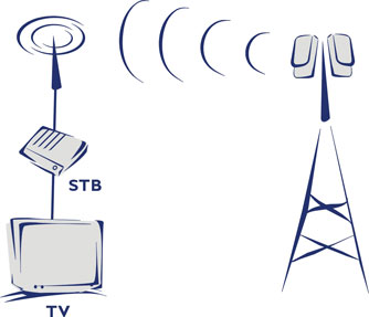antena-tdt-cartoon
