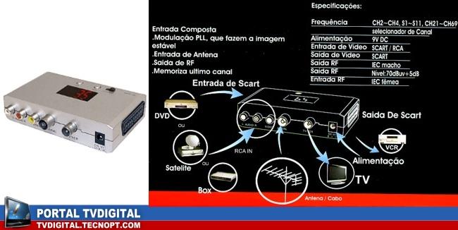 modulador sinal video iberosat mod300 Como Transmitir e Distribuir sinal VIDEO MEOBOX e ZONBOX para outras TVs